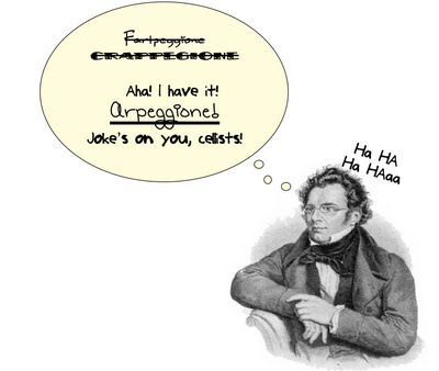 Untold inner monologues of great composers